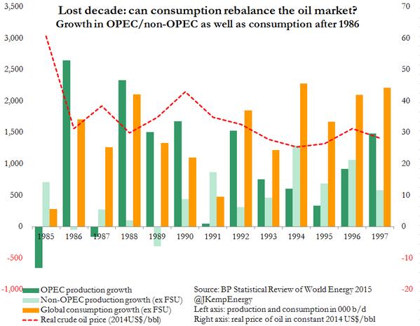 oil-balance-model.png