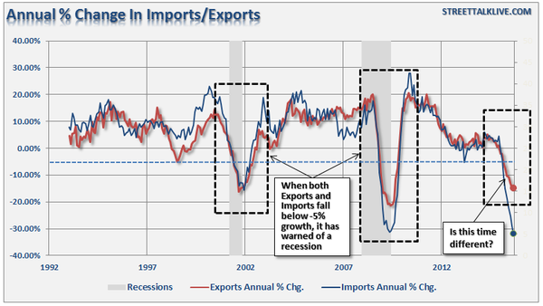 us-export-import.png
