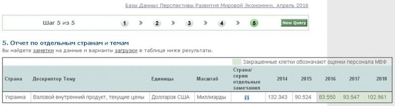 GDP Ukraine.jpg