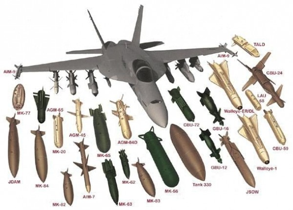 F-18_ammunition
