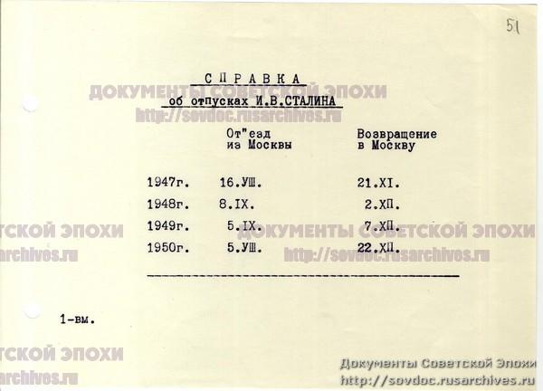 Отпуск Сталина 1