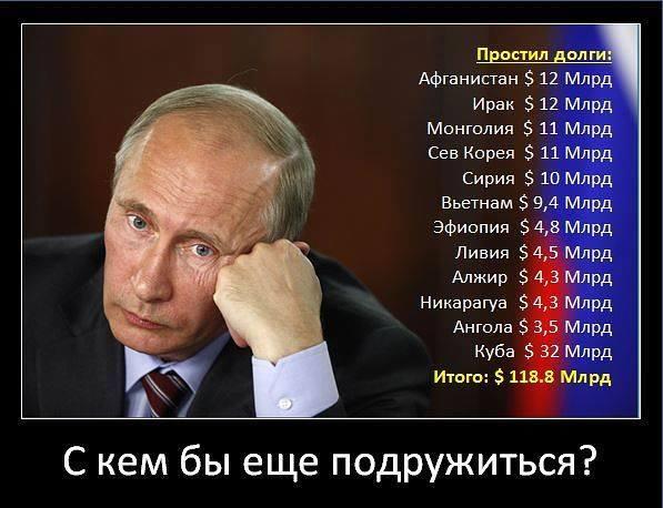 Россия должна обосновать отказ от ЗСТ с Украиной. Это нарушение международного права, - МИД - Цензор.НЕТ 8568