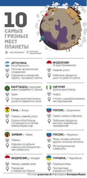 Схема http://vesti-kr.com