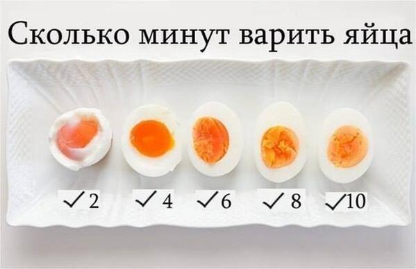 яйца_варить