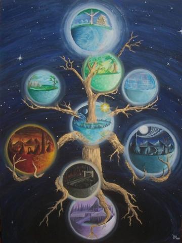Миры Игдрасиль