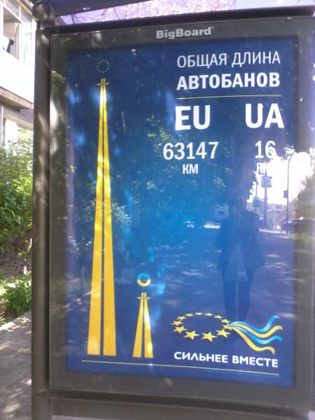 EU+UA=63163