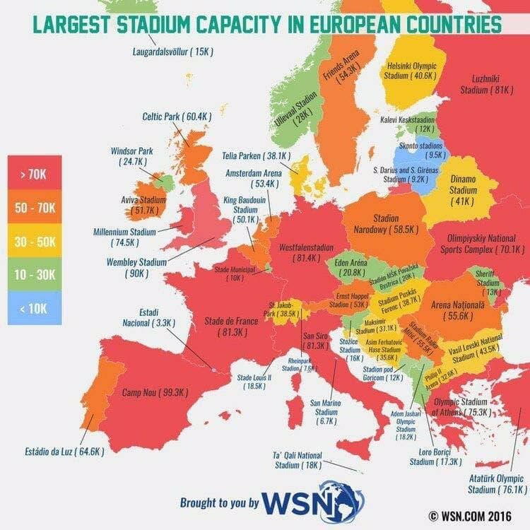 Самые крупные футбольные стадионы Европы и их вместимость
