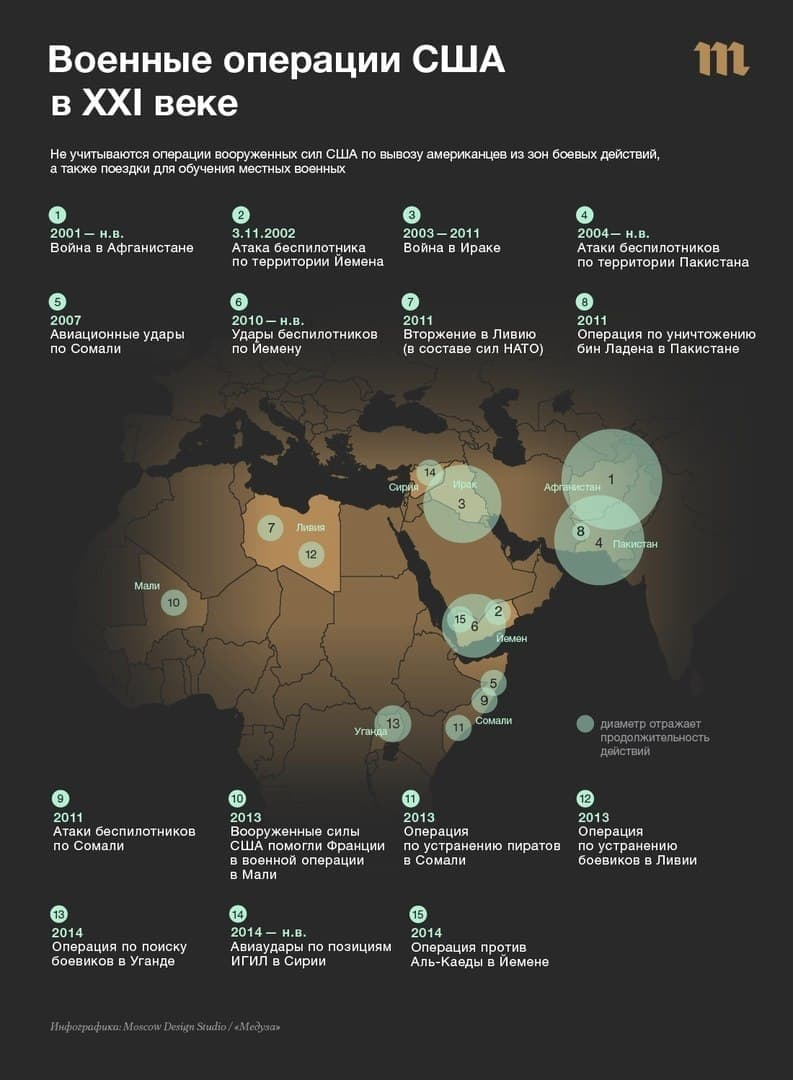 """Военные операции США в 21 веке Инфографика: """"Медуза"""""""