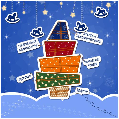 Зимние Простые Дизайн Сладкая Открытка коробочка для