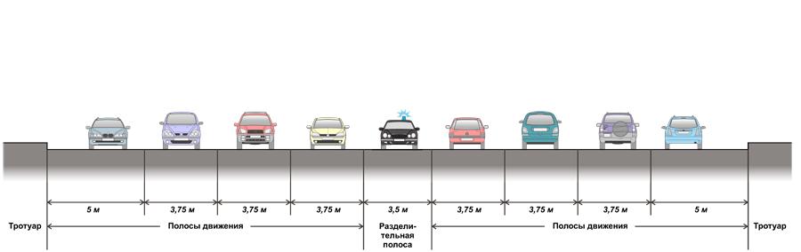 Трасса смерти ограждение, можно, такси, лужковской, встречки, знают, поставить, решение, вероятности, вопрос, просто, въехала, машина, спецтрасса, автомобиль, именно, точно, водителю, погибшему, Например