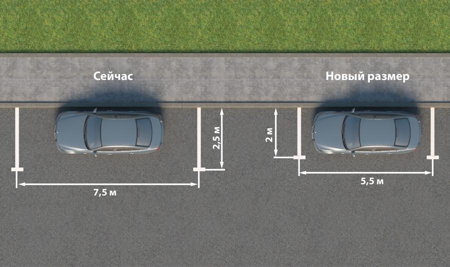 Парковки станут меньше, парковок станет больше