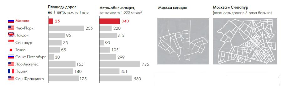 Справка для бассейна Москва Восточное Бирюлёво курьером