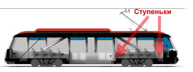 Турникеты в трамваях надо срочно убирать! 04
