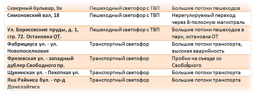 tab11
