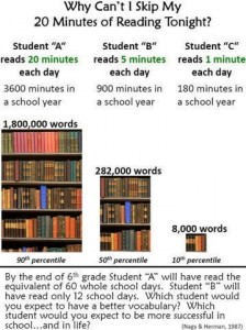 minutes reading vocab