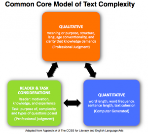 mbmodel_of_text_complexity_wicc