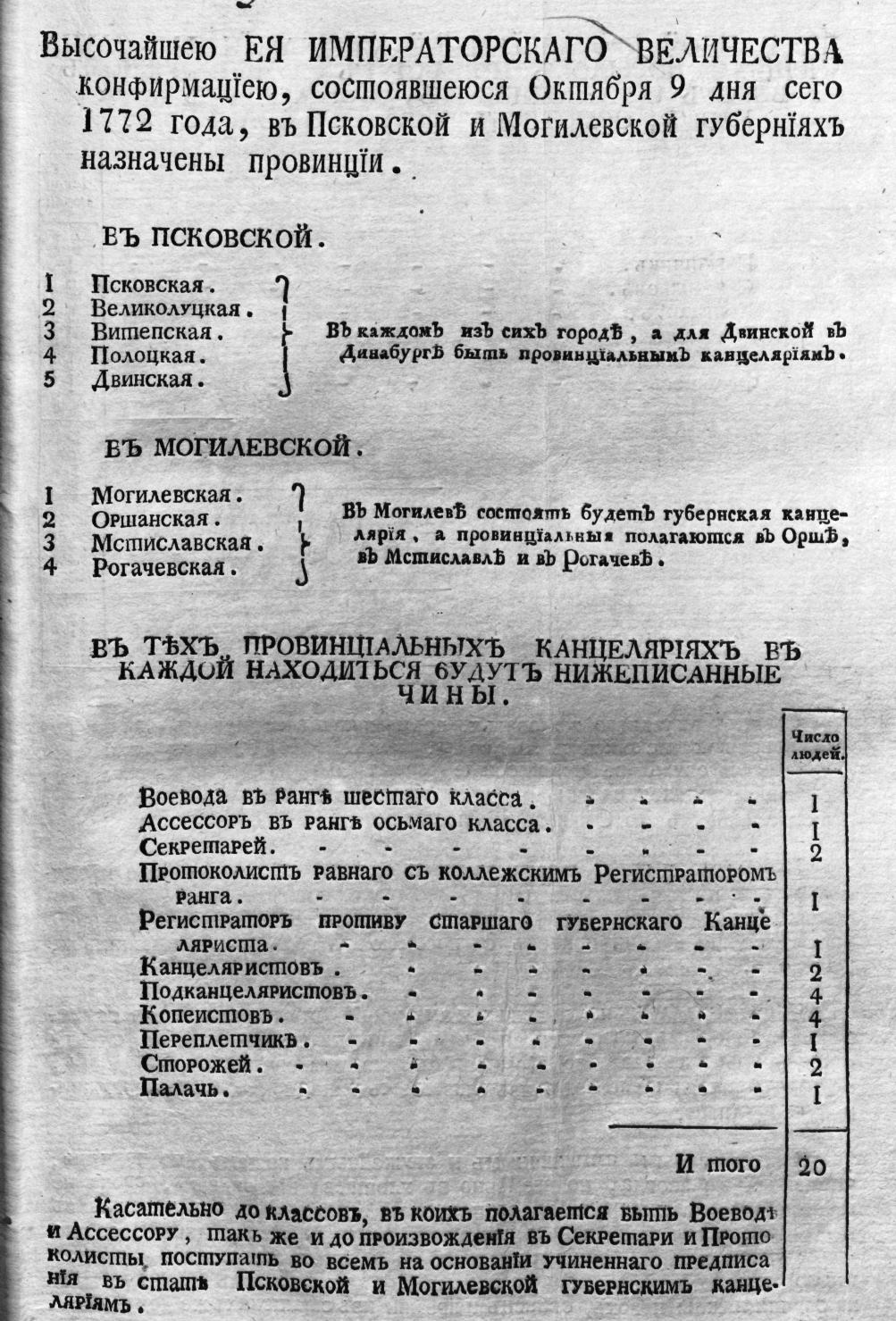 Рогачев провинциальный город