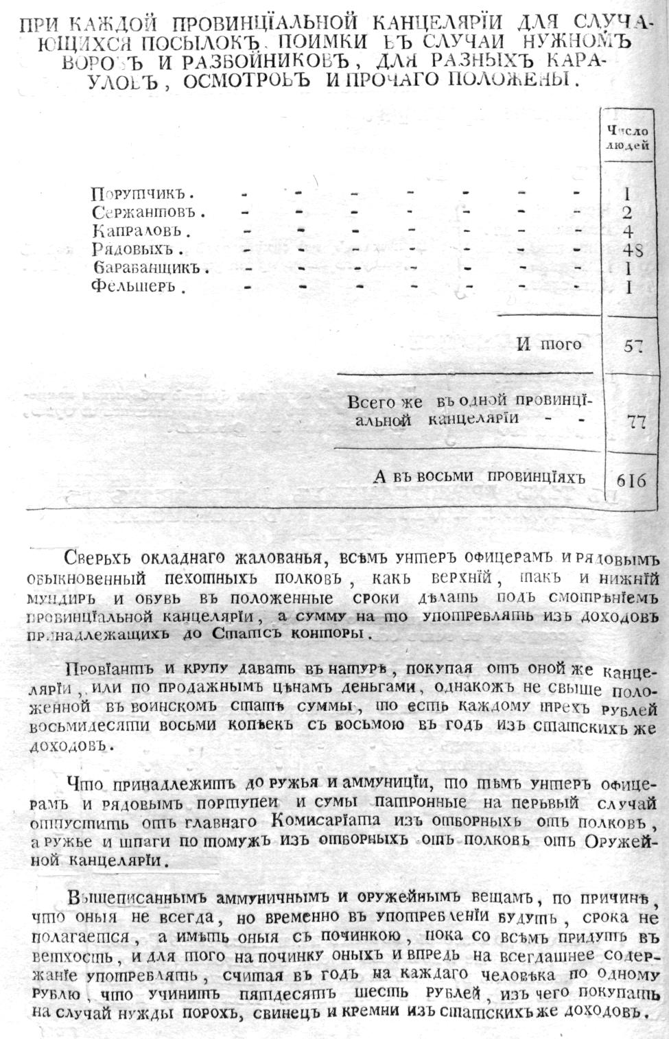 Рогачев провинциальный город продолжение