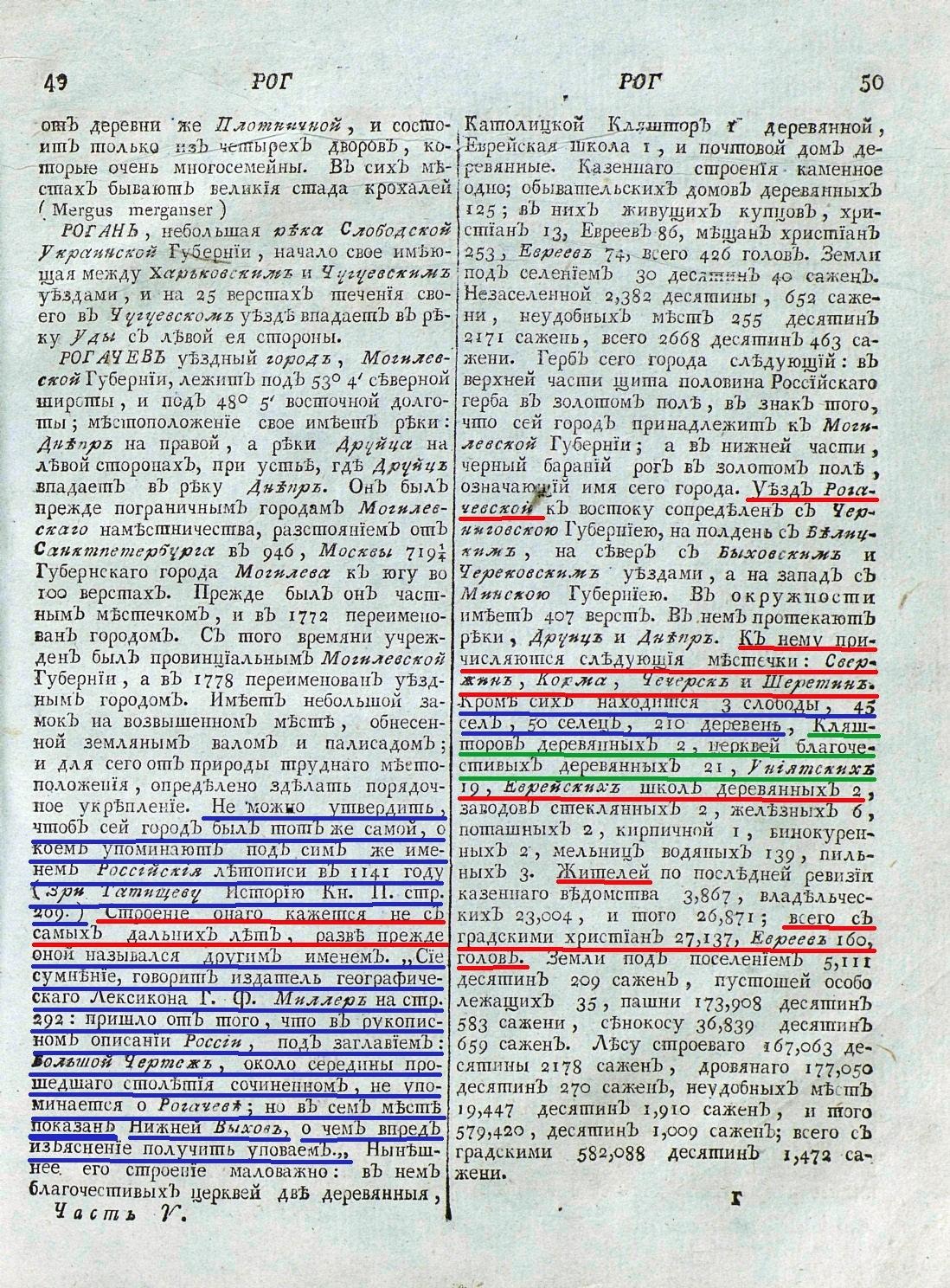 Рогачев Гомельский
