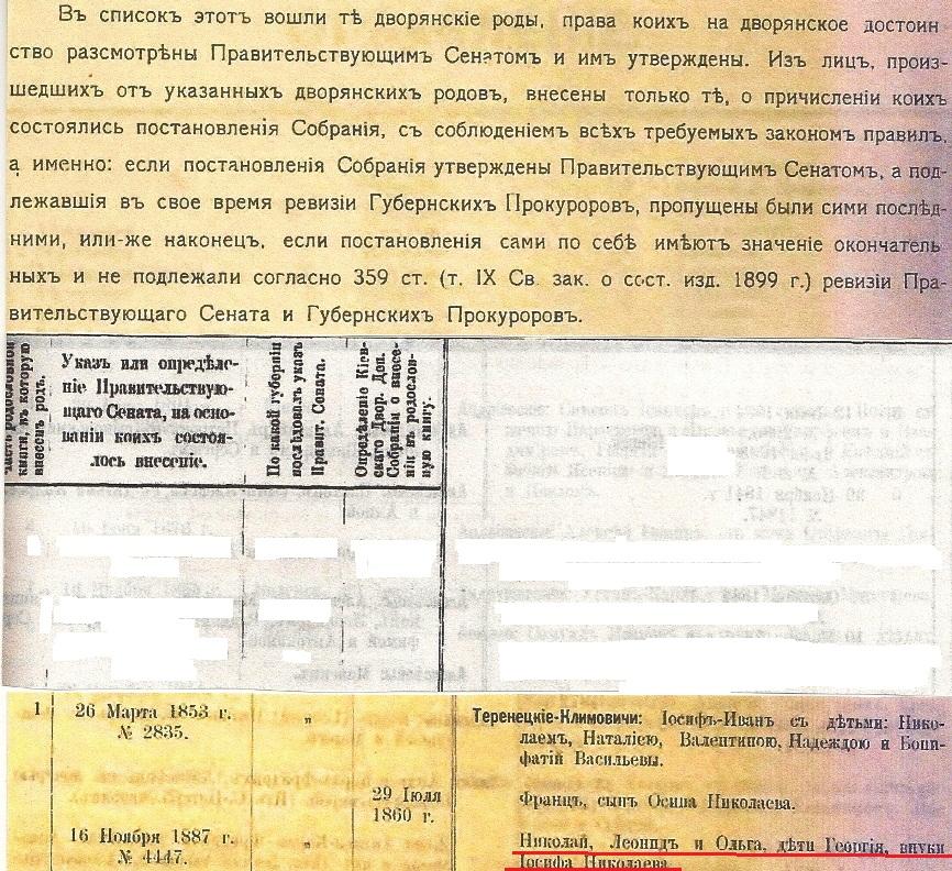 Выписка из ДРК Теренецкие-Климовичи