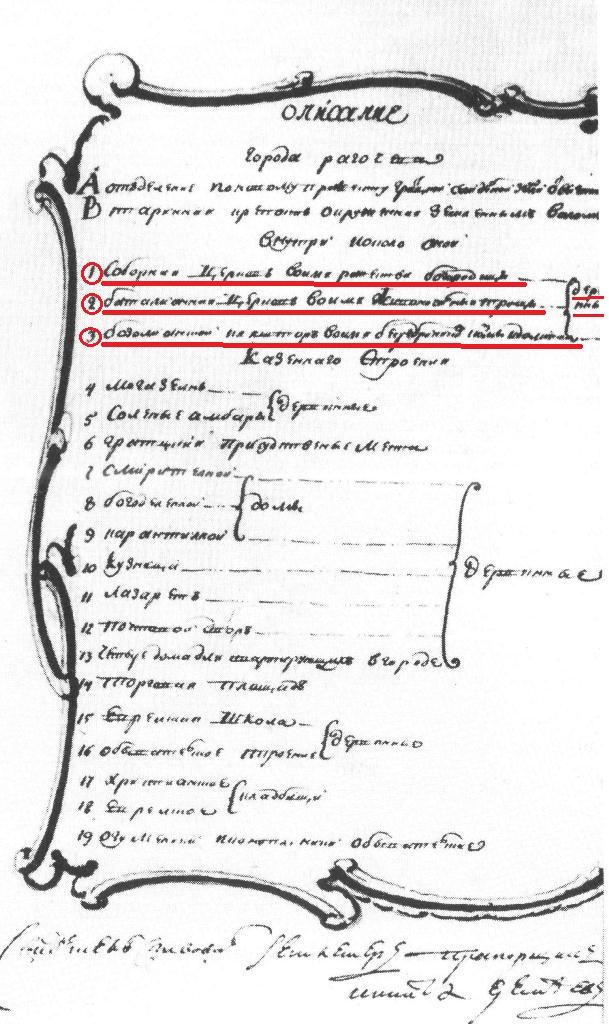 Описание города Рогачева