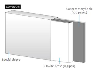 CD+DVD (1)