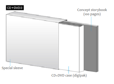 CD+DVD (2)