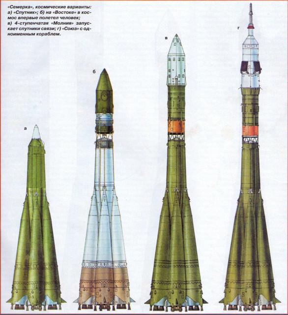 Различные варианты Р7. Иллюстрация из ТМ