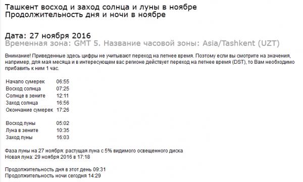 2016-11-27 11_44_24-Восход солнца в Ташкенте в ноябре, продолжительность дня и ночи в Ташкенте в ноя