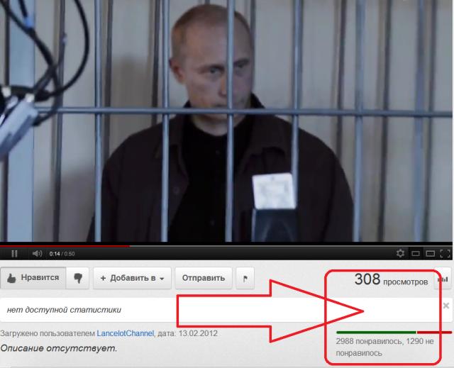 Владимир Путин арестован: репортаж из зала суда