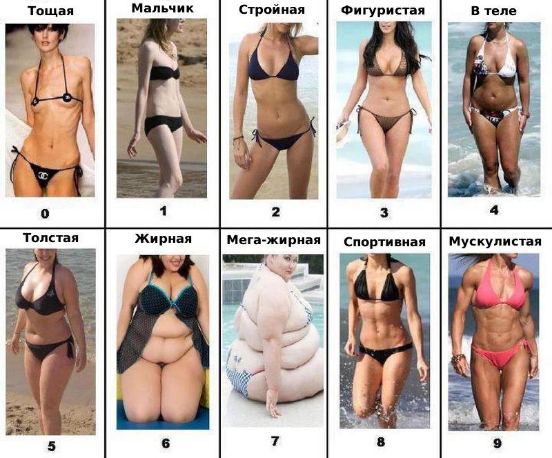 Фото виды женских тел фигур голых 7