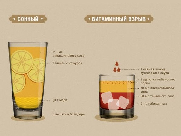 Алкоголизм - Наркология - Энциклопедия