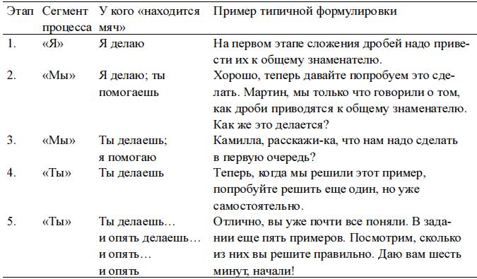 lemov 1