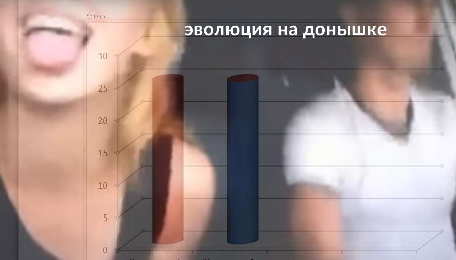 Диана Шурыгина против Эволюции