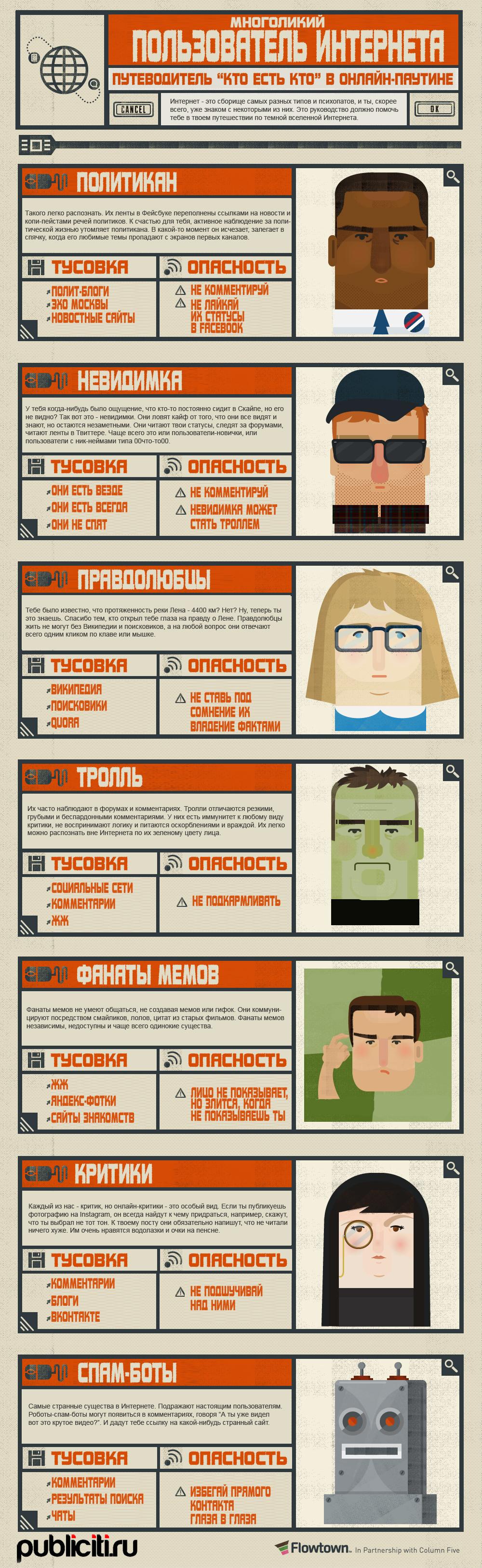 Типы в Интернете