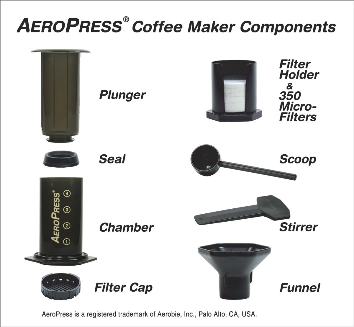 aeropress_system_new