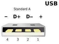 USB-std-A