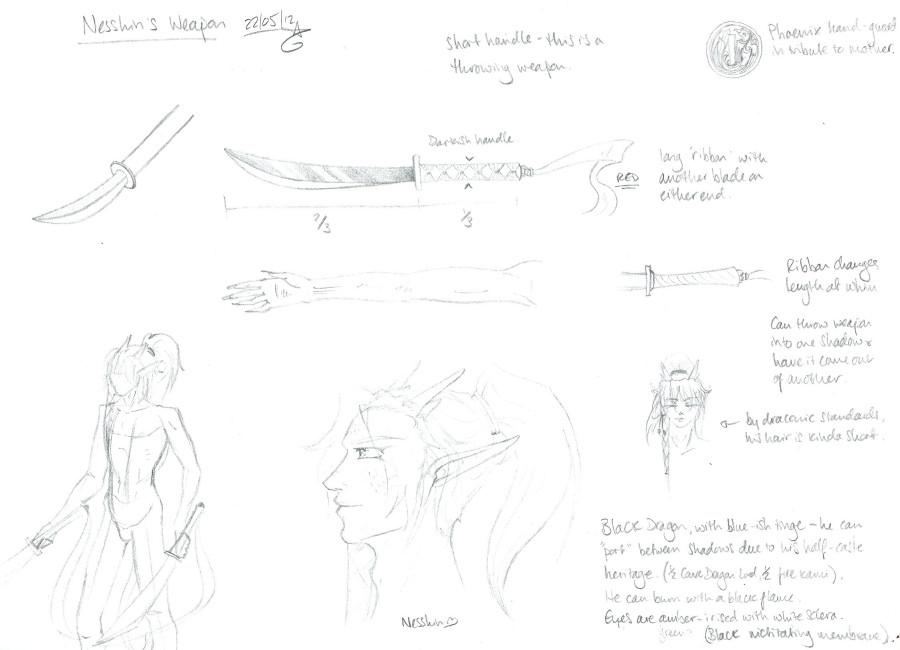 Nesshin Character Sheet