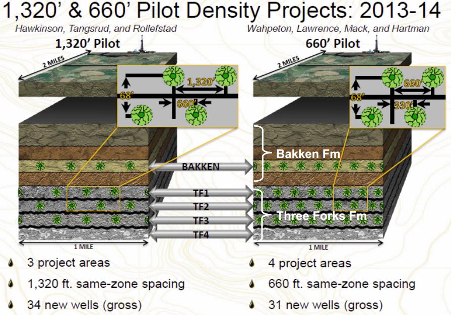 density_pilot_CLR