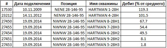 hartman_res