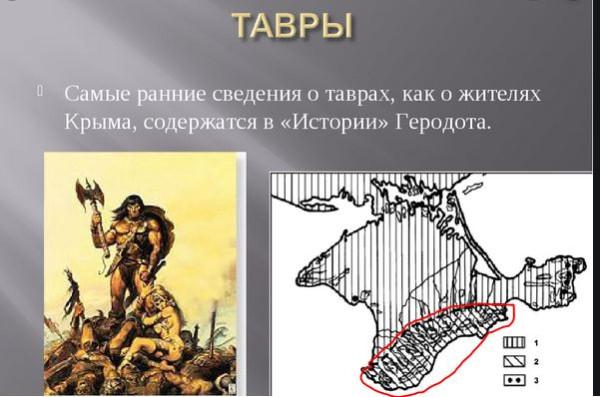 ИХ ДОМ - ТАВРИДА
