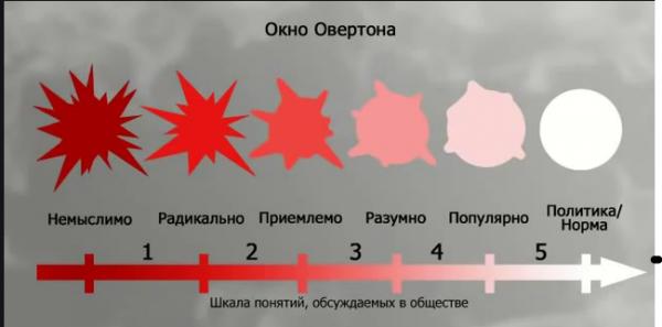 КРАЛЕВЕЦ ПОД ВОПРОСОМ