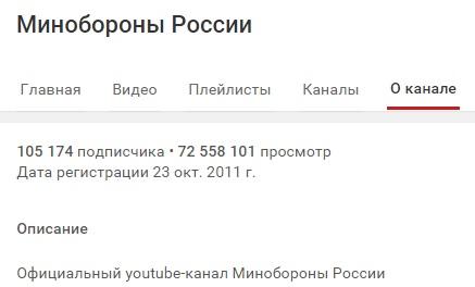 mil151223