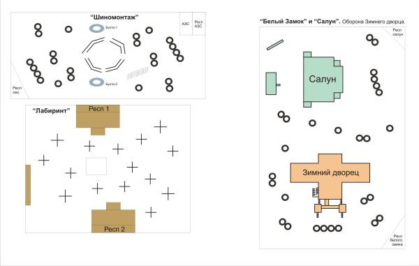 схемы площадок Снейкер