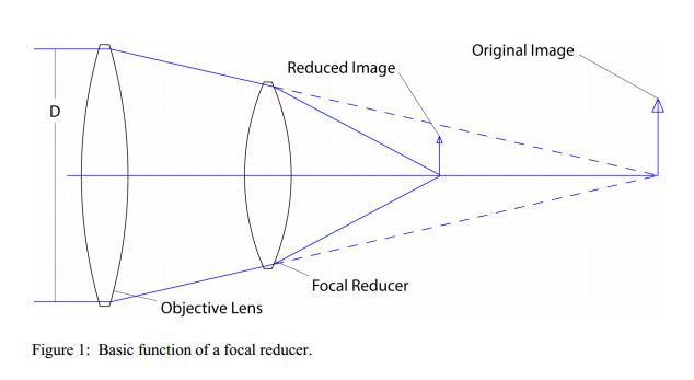 Metabones Speed Booster - переходник для объективов и конвертер