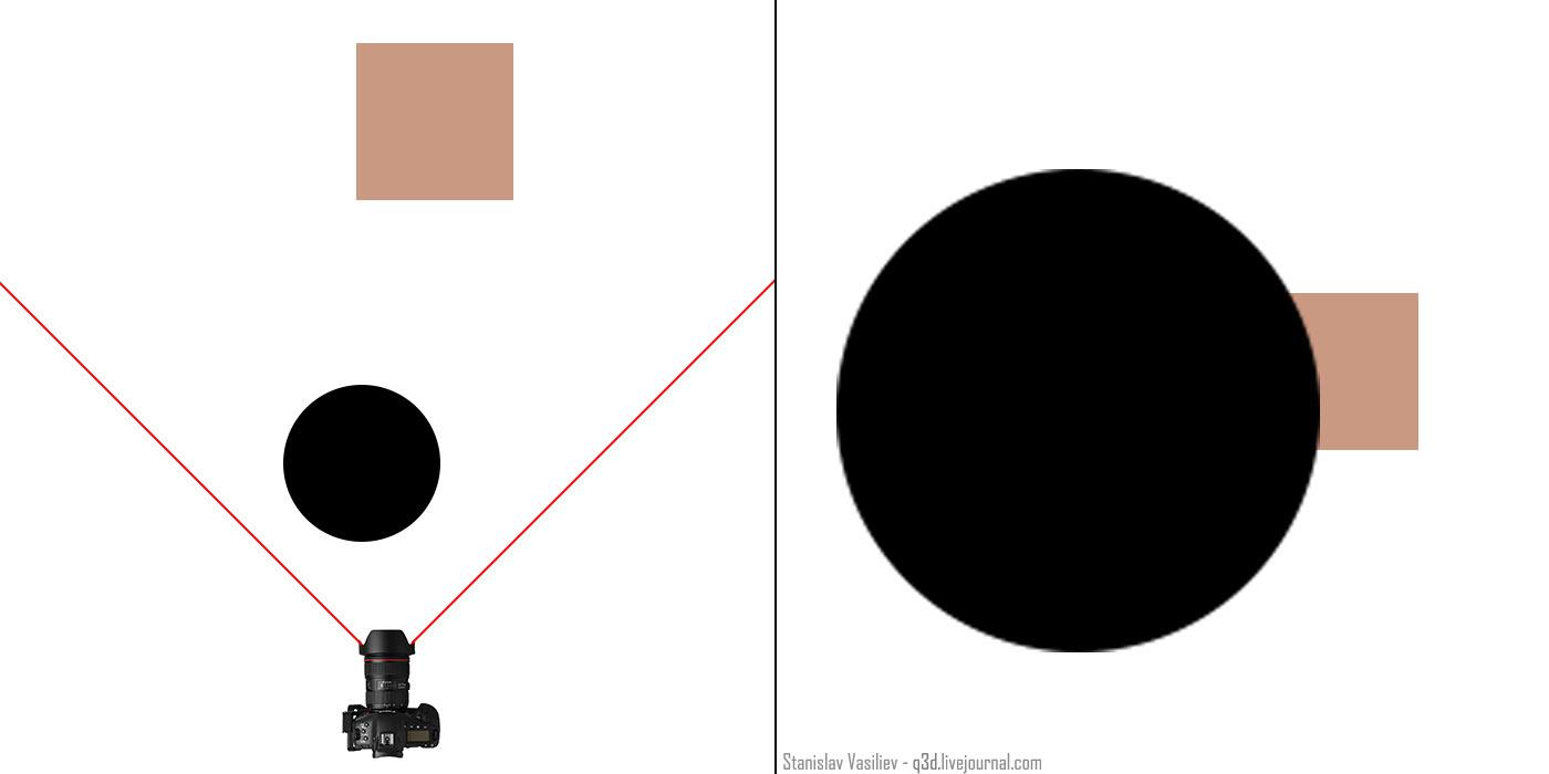 Как снять большую луну - широкоугольный объектив