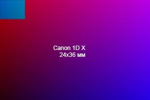 Samsung WB2200F SMART Camera размер сенсора