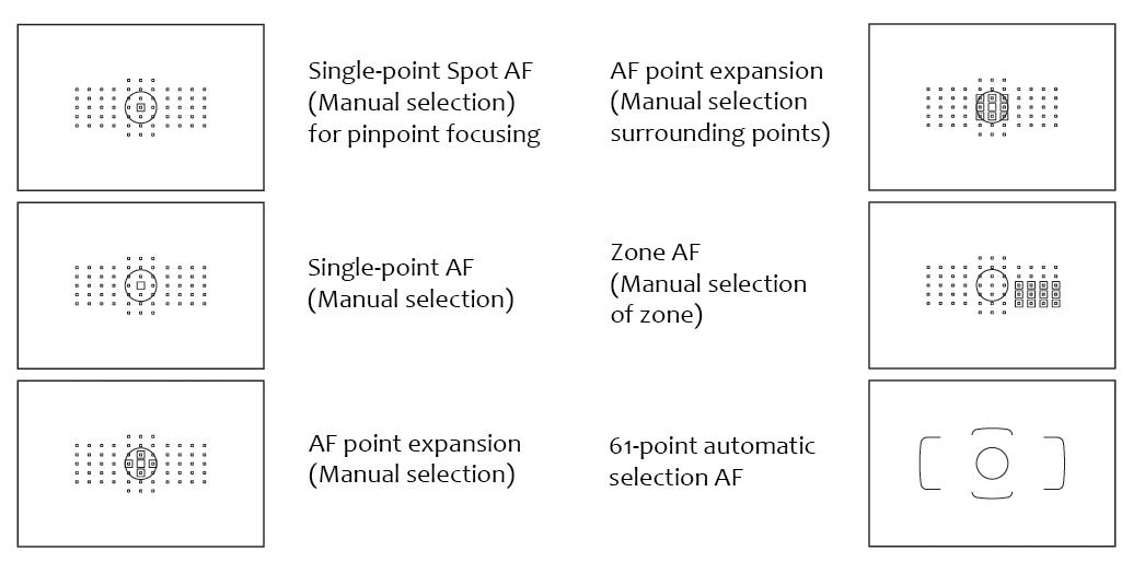 1d_x_focus_points