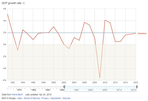 Экономика германии реферат 2014 3470