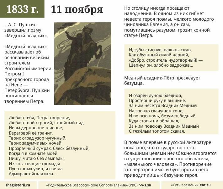 11 ноября, 1833 года